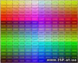 Как понять какой цвет подходит
